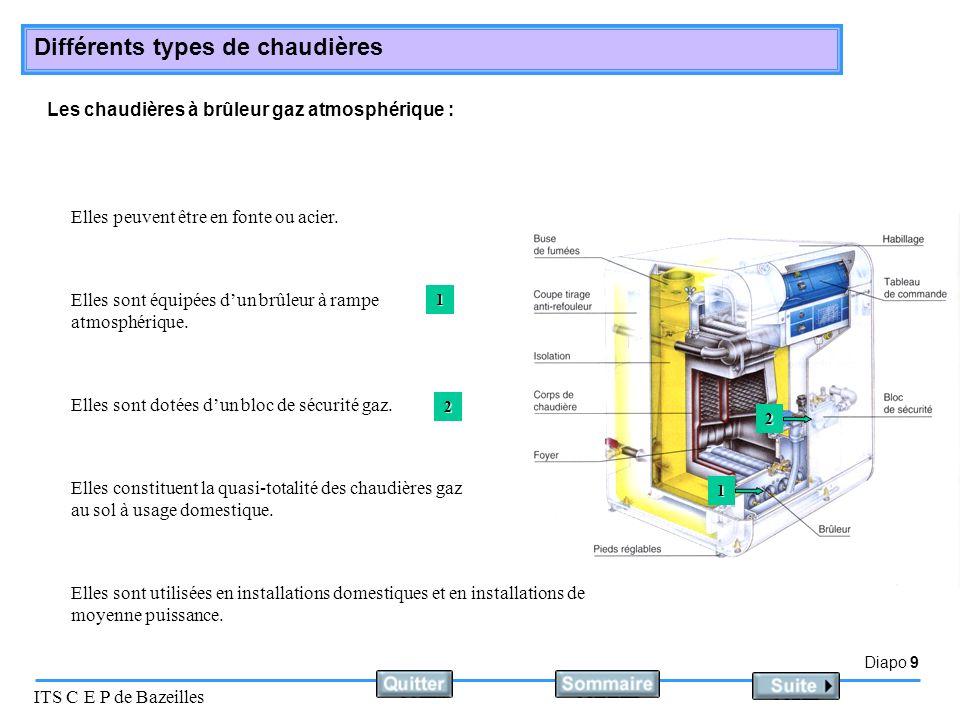 Diapo 9 ITS C E P de Bazeilles Différents types de chaudières Les chaudières à brûleur gaz atmosphérique : Elles sont équipées dun brûleur à rampe atm