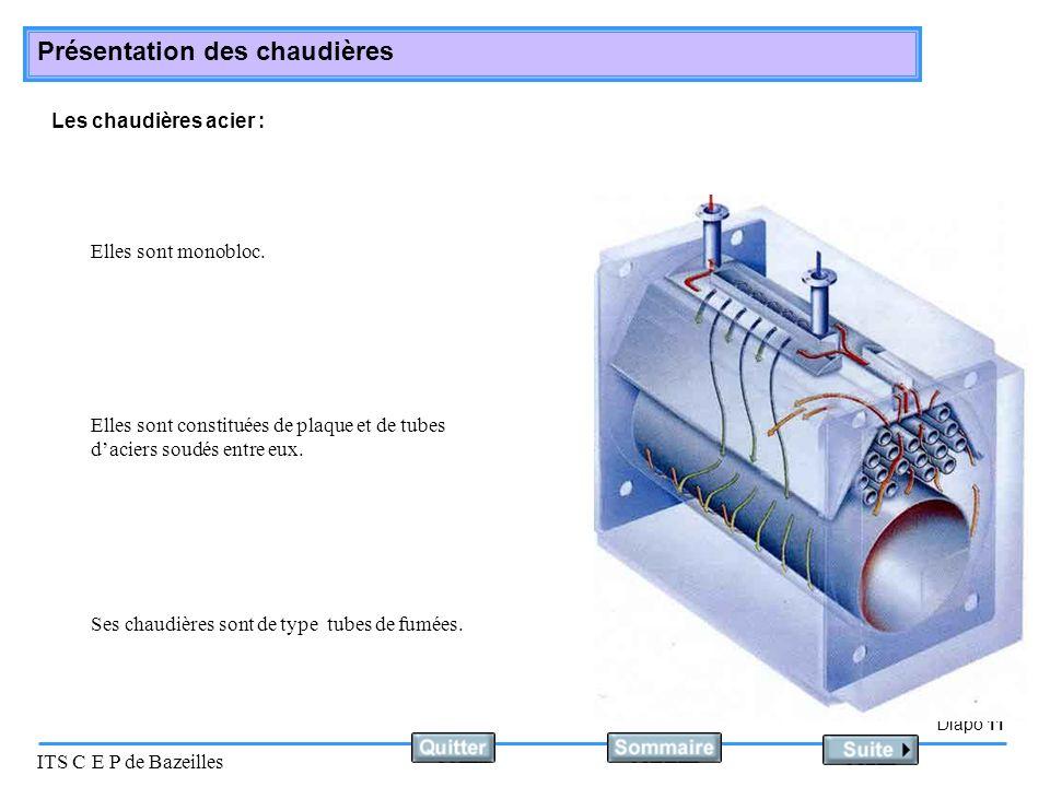 Diapo 11 ITS C E P de Bazeilles Présentation des chaudières Les chaudières acier : Elles sont monobloc. Elles sont constituées de plaque et de tubes d