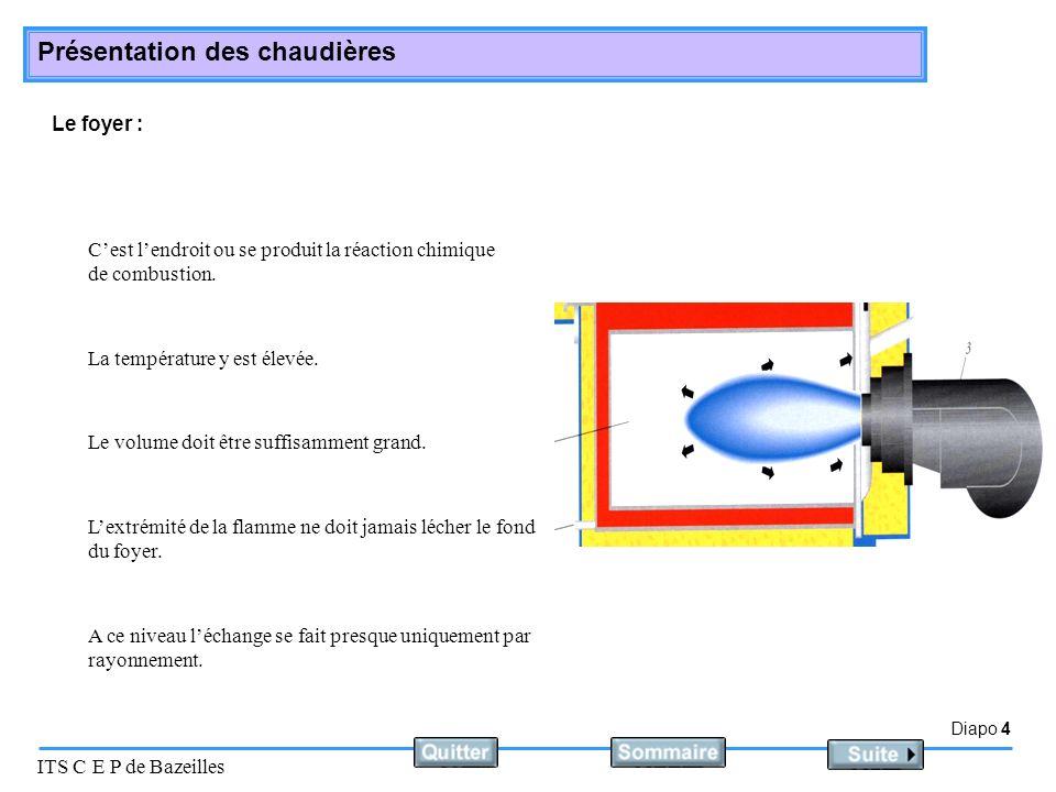Diapo 4 ITS C E P de Bazeilles Présentation des chaudières Le foyer : Cest lendroit ou se produit la réaction chimique de combustion. La température y