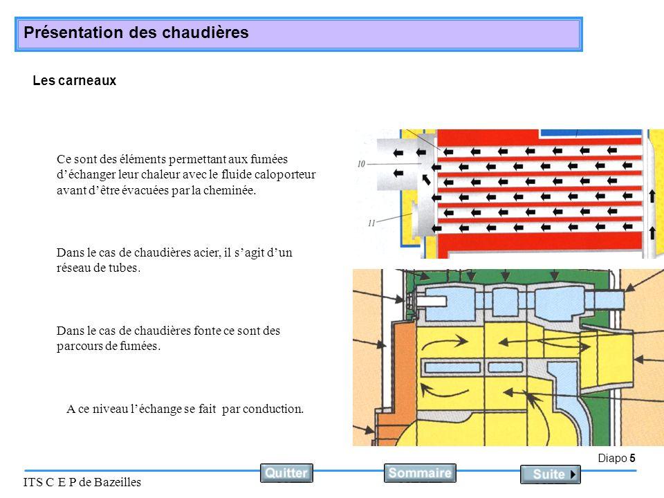 Diapo 6 ITS C E P de Bazeilles Présentation des chaudières Le circuit fluide caloporteur Il irrigue les parois externes du foyer Il permet au fluide de récupérer lénergie produite par la combustion.