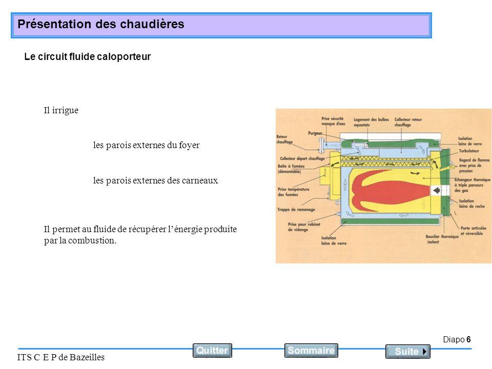 Diapo 7 ITS C E P de Bazeilles Présentation des chaudières Les chaudières en fonte : Elle sont formées : Dun corps de chaudière en fonte Dun calorifuge permettant de réduire les déperditions par rayonnement.