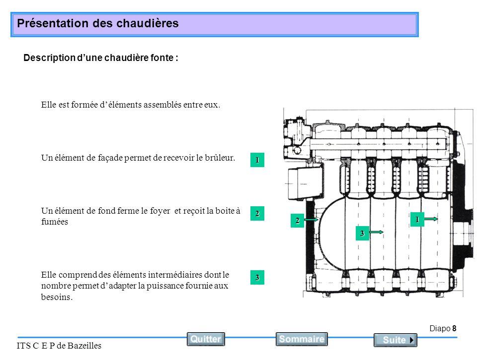 Diapo 8 ITS C E P de Bazeilles Présentation des chaudières Description dune chaudière fonte : Elle est formée déléments assemblés entre eux. Un élémen