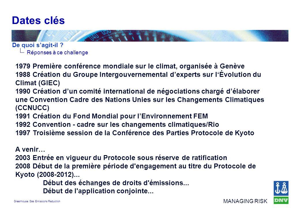 Greenhouse Gas Emissions Reduction MANAGING RISK Dates clés Réponses à ce challenge De quoi sagit-il ? 1979 Première conférence mondiale sur le climat
