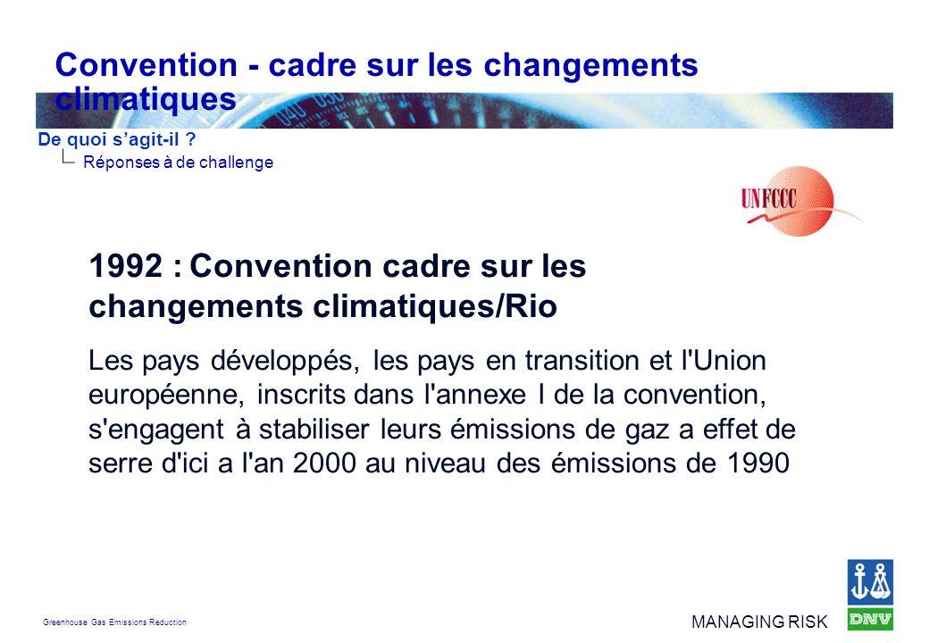 Greenhouse Gas Emissions Reduction MANAGING RISK Convention - cadre sur les changements climatiques Réponses à de challenge De quoi sagit-il ? 1992 :