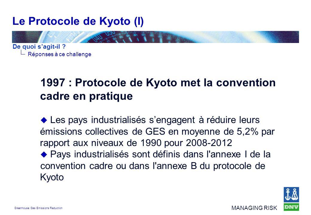 Greenhouse Gas Emissions Reduction MANAGING RISK 1997 : Protocole de Kyoto met la convention cadre en pratique Les pays industrialisés sengagent à réd