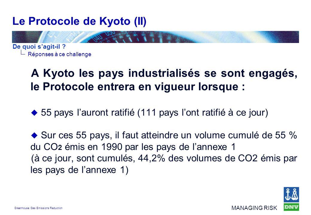 Greenhouse Gas Emissions Reduction MANAGING RISK A Kyoto les pays industrialisés se sont engagés, le Protocole entrera en vigueur lorsque : 55 pays la