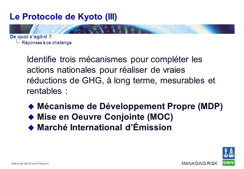 Greenhouse Gas Emissions Reduction MANAGING RISK Identifie trois mécanismes pour compléter les actions nationales pour réaliser de vraies réductions d