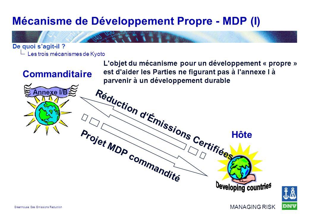 Greenhouse Gas Emissions Reduction MANAGING RISK Annexe I/B Mécanisme de Développement Propre - MDP (I) Commanditaire Hôte Projet MDP commandité Réduc