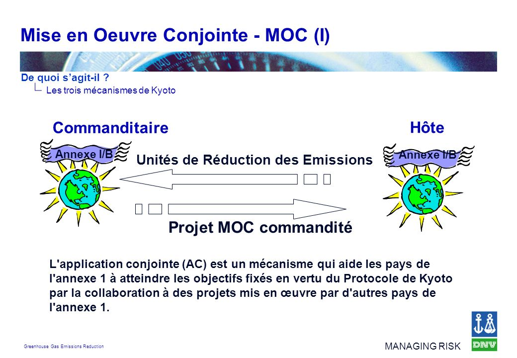 Greenhouse Gas Emissions Reduction MANAGING RISK Annexe I/B Mise en Oeuvre Conjointe - MOC (I) Annexe I/B Commanditaire Hôte Projet MOC commandité Uni