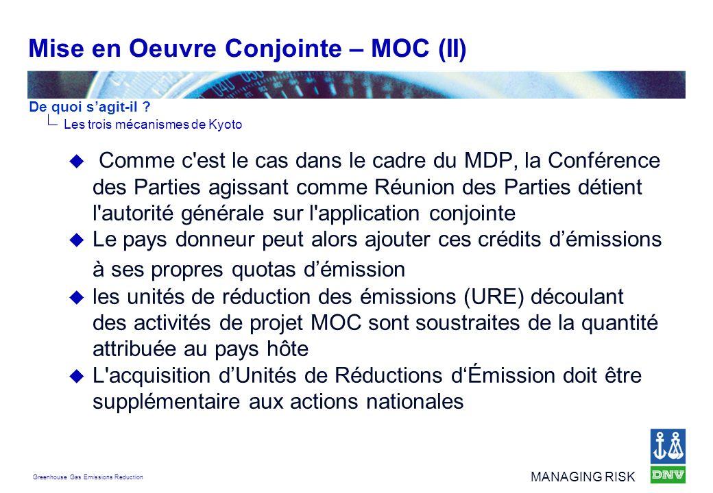 Greenhouse Gas Emissions Reduction MANAGING RISK Comme c'est le cas dans le cadre du MDP, la Conférence des Parties agissant comme Réunion des Parties