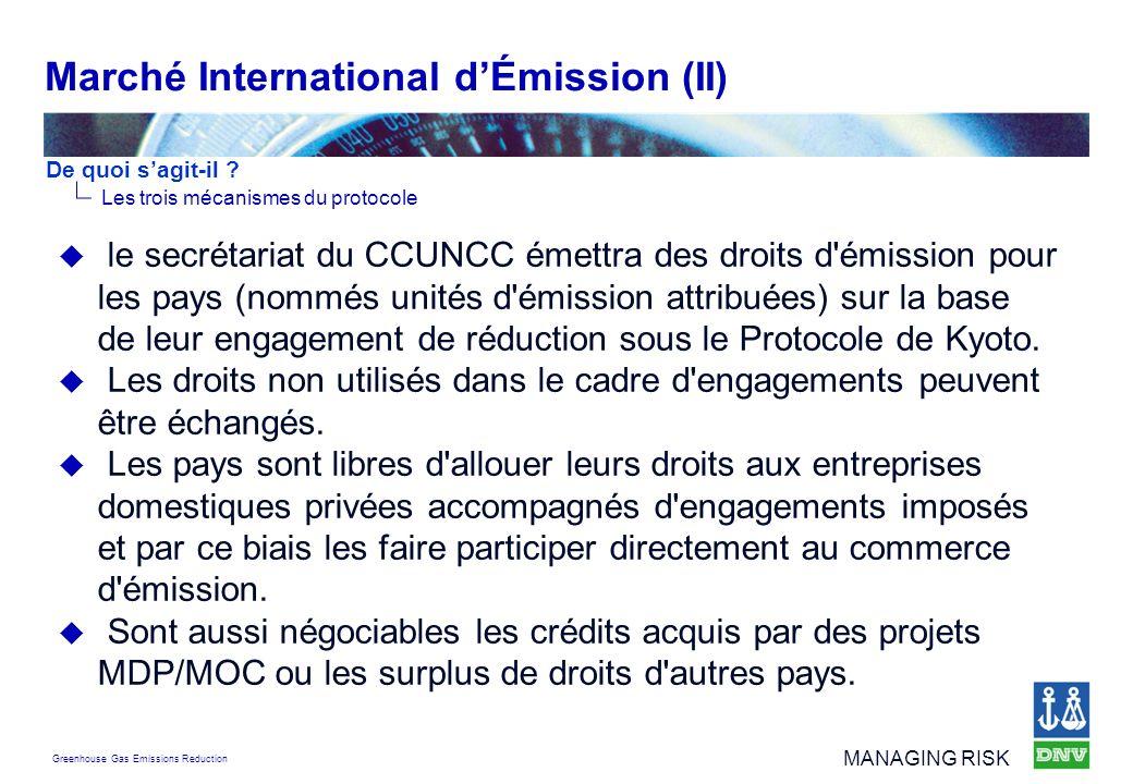 Greenhouse Gas Emissions Reduction MANAGING RISK Marché International dÉmission (II) Les trois mécanismes du protocole De quoi sagit-il ? le secrétari