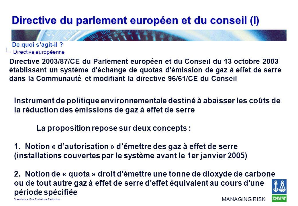 Greenhouse Gas Emissions Reduction MANAGING RISK Directive du parlement européen et du conseil Directive du parlement européen et du conseil (I) Direc