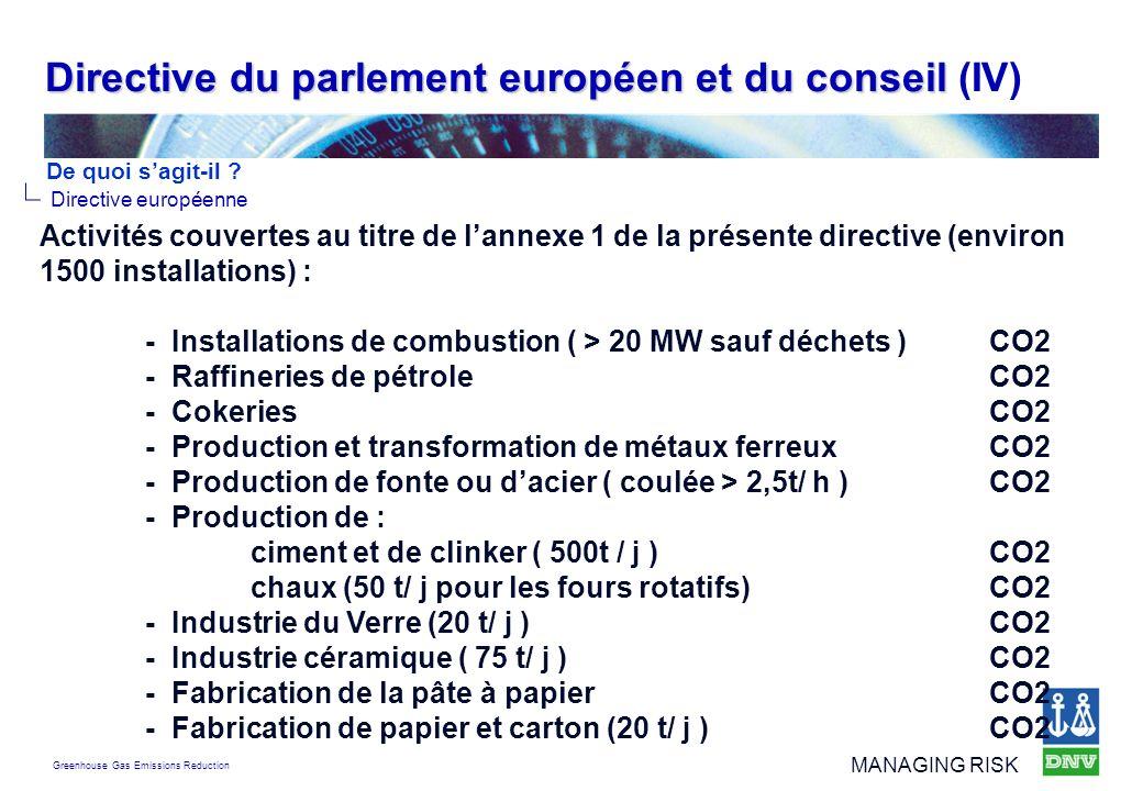 Greenhouse Gas Emissions Reduction MANAGING RISK Directive du parlement européen et du conseil Directive du parlement européen et du conseil (IV) Dire