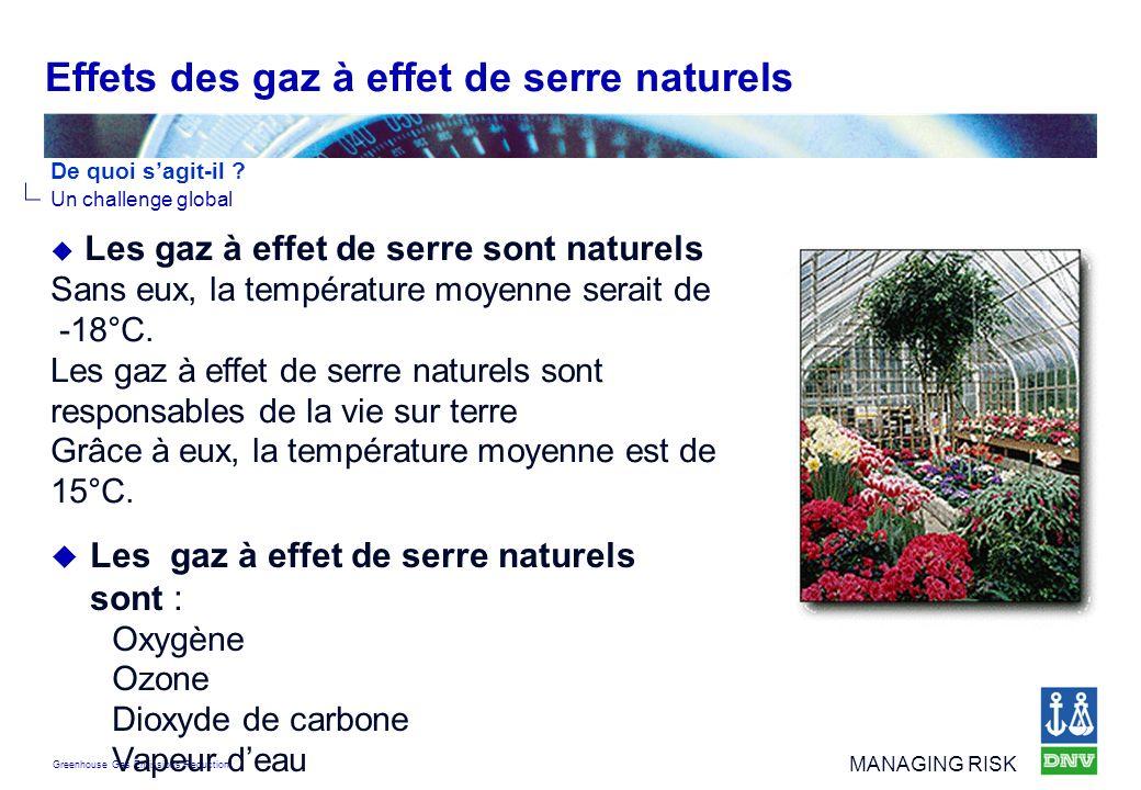 Greenhouse Gas Emissions Reduction MANAGING RISK Les gaz à effet de serre sont naturels Sans eux, la température moyenne serait de -18°C. Les gaz à ef