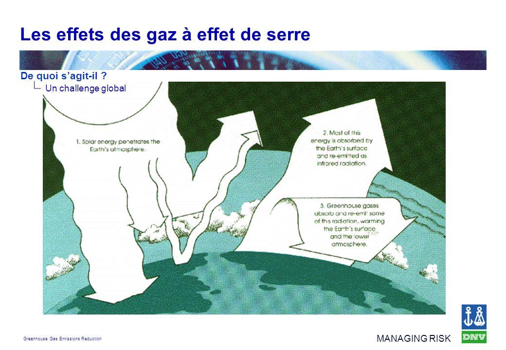 Greenhouse Gas Emissions Reduction MANAGING RISK Les gaz à effet de serre dus aux activités humaines sont définis dans le protocole de Kyoto : Les gaz à effet de serre dus aux activités humaines Un challenge global De quoi sagit-il .