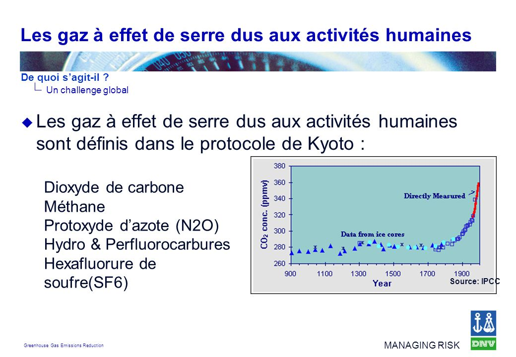 Greenhouse Gas Emissions Reduction MANAGING RISK Lorigine des émissions excédentaires de CO 2 provient de la combustion des énergies fossiles : Chaudières Production délectricité (centrale thermique) Transports Déforestation Un gaz à effet de serre : le dioxyde de carbone (CO 2 ) Un challenge global De quoi sagit-il .