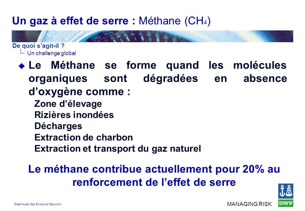 Greenhouse Gas Emissions Reduction MANAGING RISK Le Méthane se forme quand les molécules organiques sont dégradées en absence doxygène comme : Zone dé