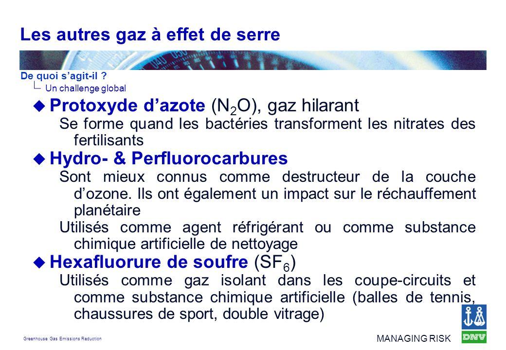 Greenhouse Gas Emissions Reduction MANAGING RISK Protoxyde dazote (N 2 O), gaz hilarant Se forme quand les bactéries transforment les nitrates des fer