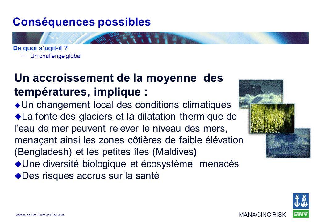 Greenhouse Gas Emissions Reduction MANAGING RISK Conséquences possibles Un challenge global De quoi sagit-il ? Un accroissement de la moyenne des temp