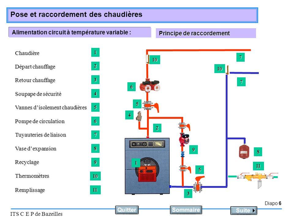Diapo 6 ITS C E P de Bazeilles Pose et raccordement des chaudières Alimentation circuit à température variable : Principe de raccordement Chaudière Dé