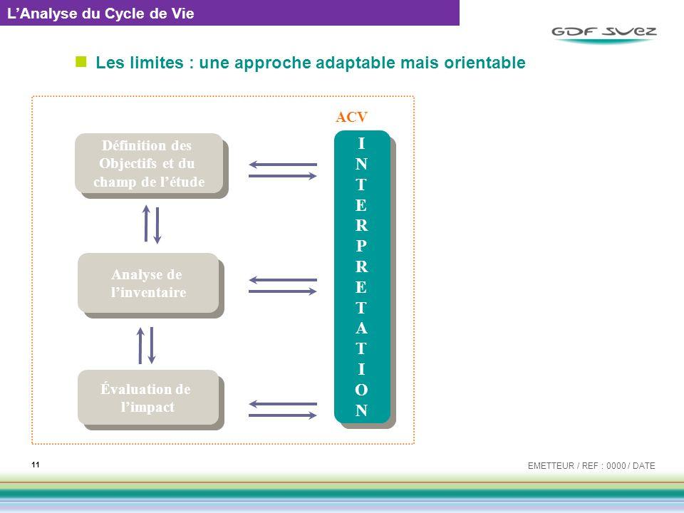 Les limites : une approche adaptable mais orientable EMETTEUR / REF : 0000 / DATE 11 Analyse de linventaire Analyse de linventaire Évaluation de limpa
