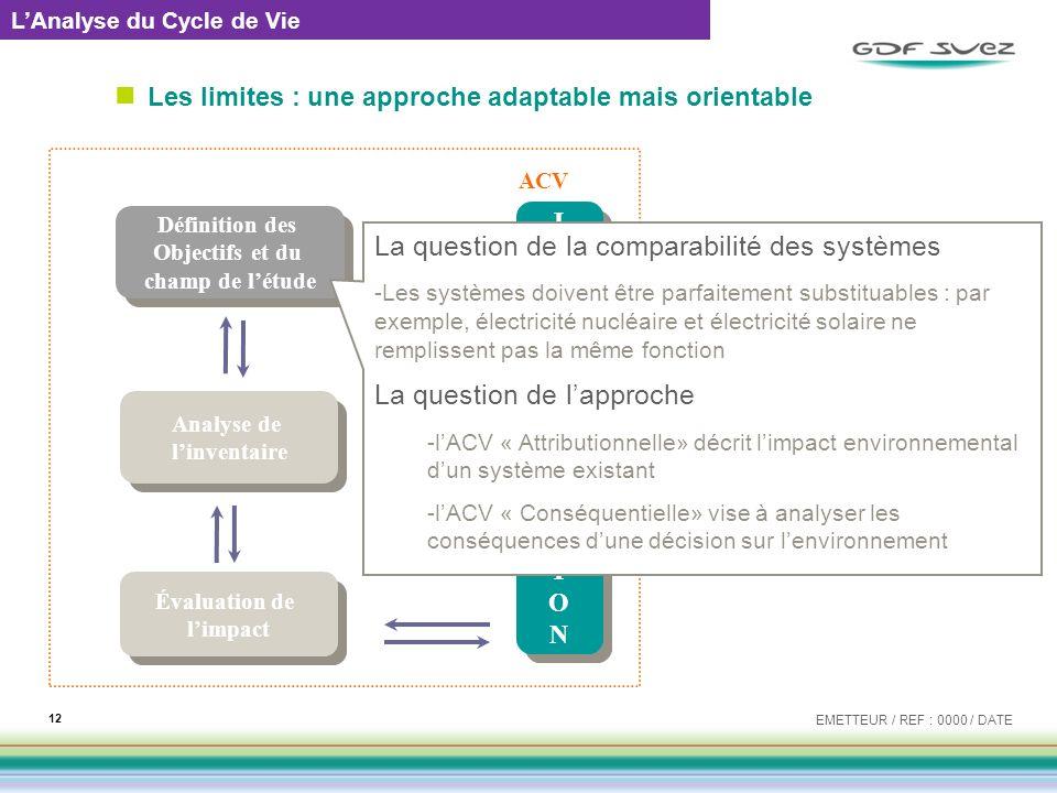 Les limites : une approche adaptable mais orientable EMETTEUR / REF : 0000 / DATE 12 LAnalyse du Cycle de Vie Analyse de linventaire Analyse de linven