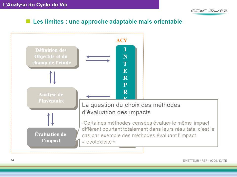 Les limites : une approche adaptable mais orientable EMETTEUR / REF : 0000 / DATE 14 LAnalyse du Cycle de Vie Analyse de linventaire Analyse de linven