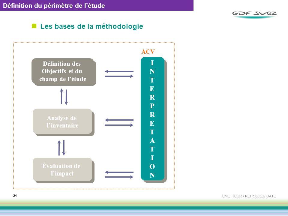 Les bases de la méthodologie EMETTEUR / REF : 0000 / DATE 24 Analyse de linventaire Analyse de linventaire Évaluation de limpact Évaluation de limpact