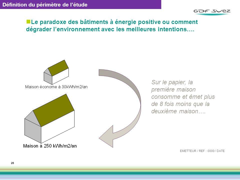 Le paradoxe des bâtiments à énergie positive ou comment dégrader lenvironnement avec les meilleures intentions…. EMETTEUR / REF : 0000 / DATE 28 Sur l
