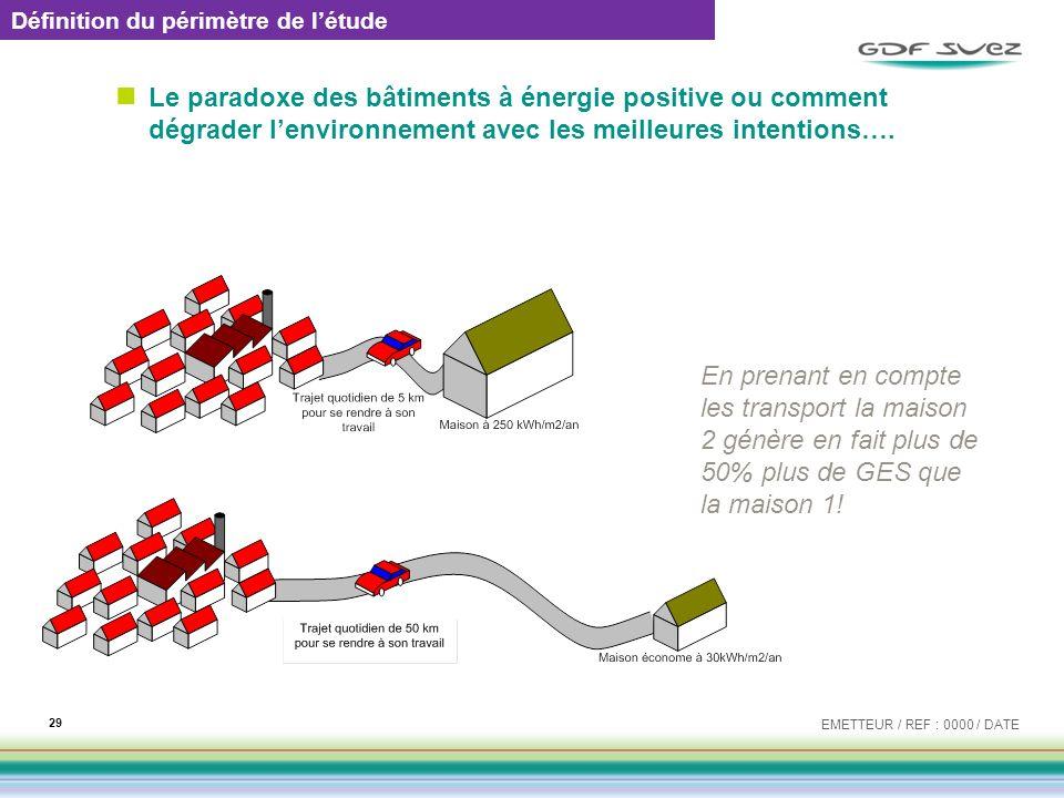 Le paradoxe des bâtiments à énergie positive ou comment dégrader lenvironnement avec les meilleures intentions…. EMETTEUR / REF : 0000 / DATE 29 En pr