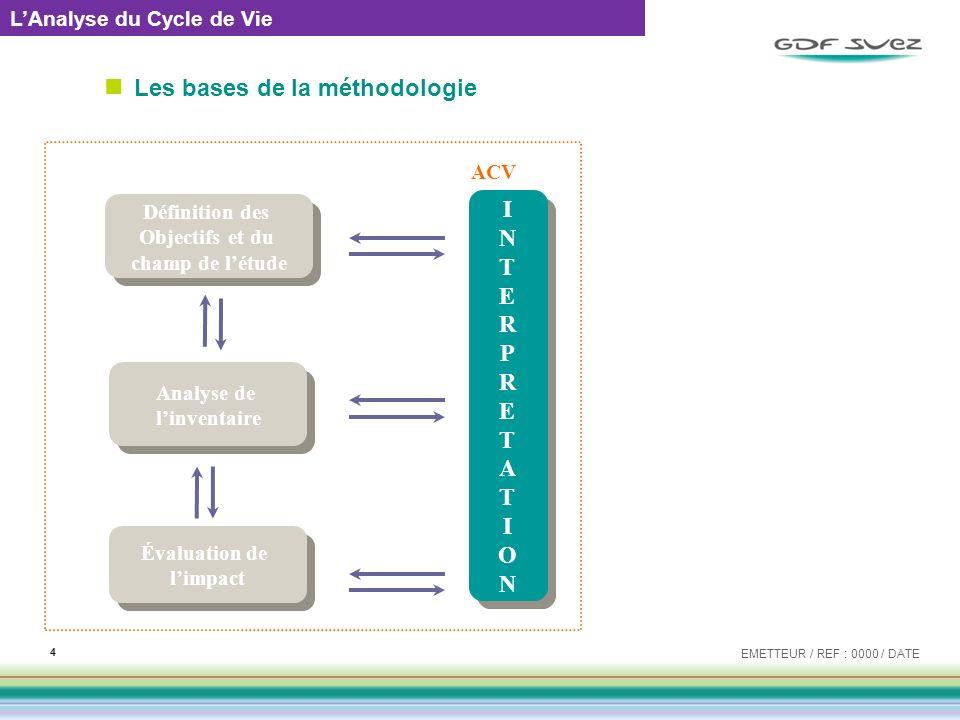Les bases de la méthodologie EMETTEUR / REF : 0000 / DATE 4 Analyse de linventaire Analyse de linventaire Évaluation de limpact Évaluation de limpact