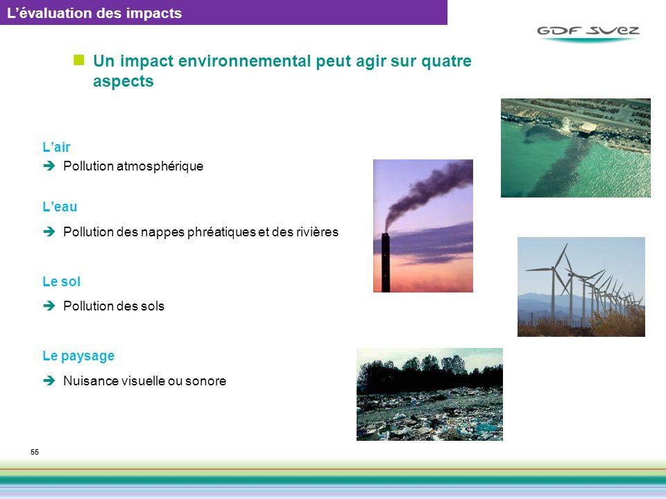 Un impact environnemental peut agir sur quatre aspects 55 Lair Pollution atmosphérique Leau Pollution des nappes phréatiques et des rivières Le sol Po