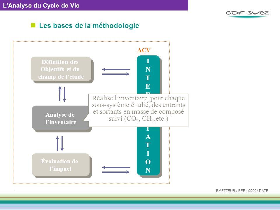 Les bases de la méthodologie EMETTEUR / REF : 0000 / DATE 6 LAnalyse du Cycle de Vie Analyse de linventaire Analyse de linventaire Évaluation de limpa