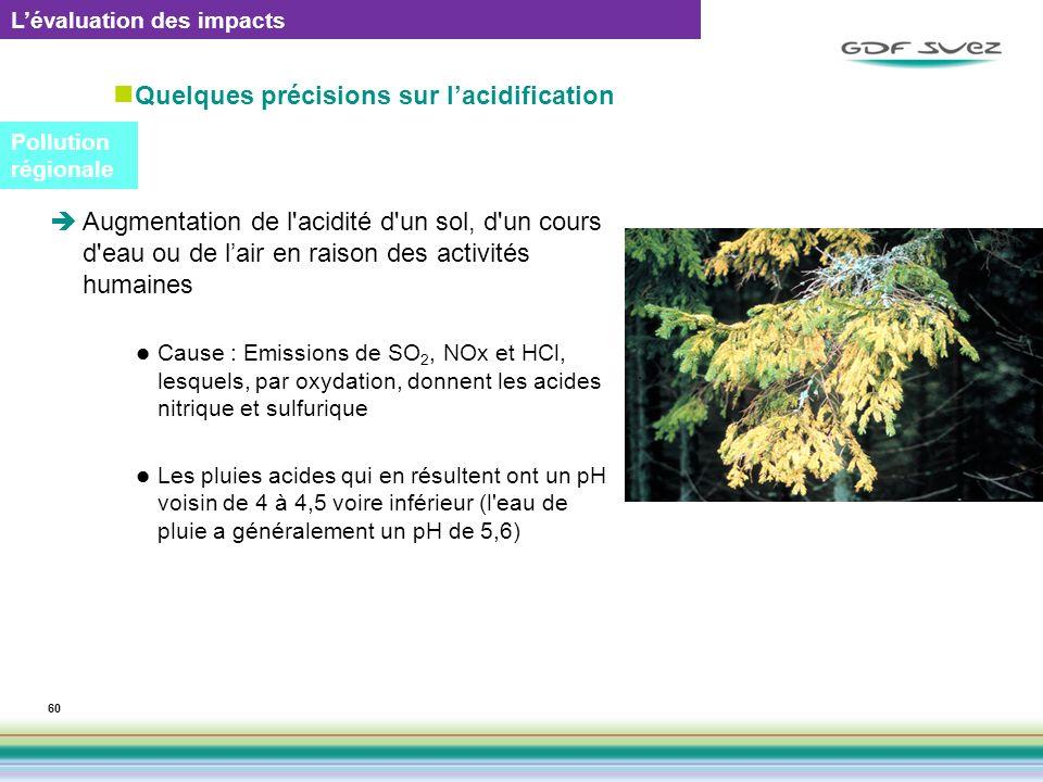 Quelques précisions sur lacidification 60 Pollution régionale Augmentation de l'acidité d'un sol, d'un cours d'eau ou de lair en raison des activités