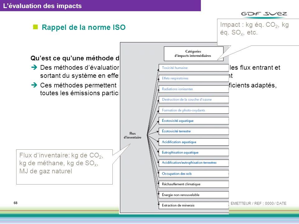 Rappel de la norme ISO Quest ce quune méthode de caractérisation dun impact? Des méthodes dévaluation des impacts permettent de convertir les flux ent