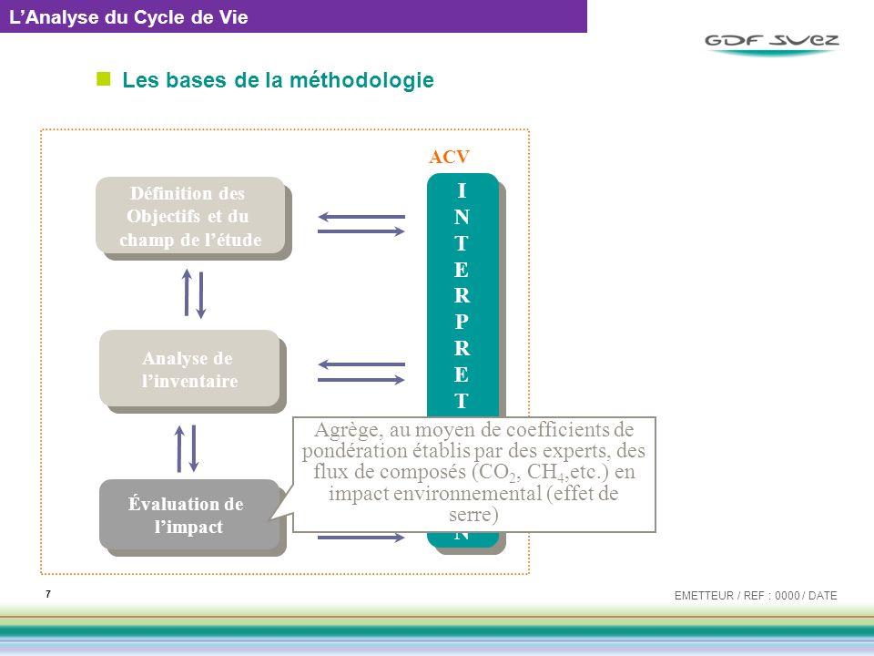 Les bases de la méthodologie EMETTEUR / REF : 0000 / DATE 7 LAnalyse du Cycle de Vie Analyse de linventaire Analyse de linventaire Évaluation de limpa
