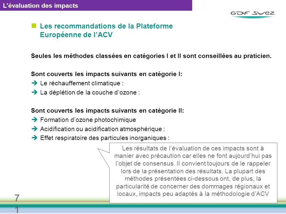 Les recommandations de la Plateforme Européenne de lACV Seules les méthodes classées en catégories I et II sont conseillées au praticien. Sont couvert