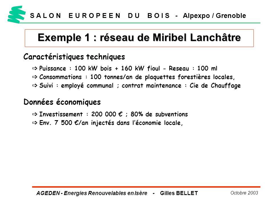 AGEDEN - Energies Renouvelables en Isère - Gilles BELLET Octobre 2003 Exemple 1 : réseau de Miribel Lanchâtre S A L O N E U R O P E E N D U B O I S -