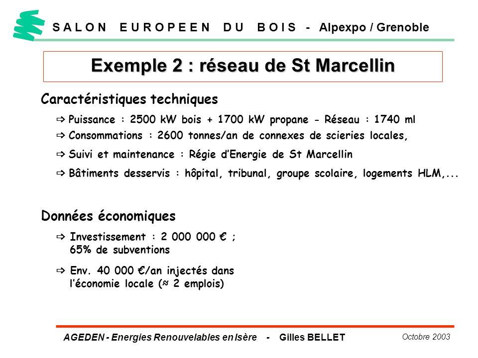 AGEDEN - Energies Renouvelables en Isère - Gilles BELLET Octobre 2003 Exemple 2 : réseau de St Marcellin S A L O N E U R O P E E N D U B O I S - Alpex