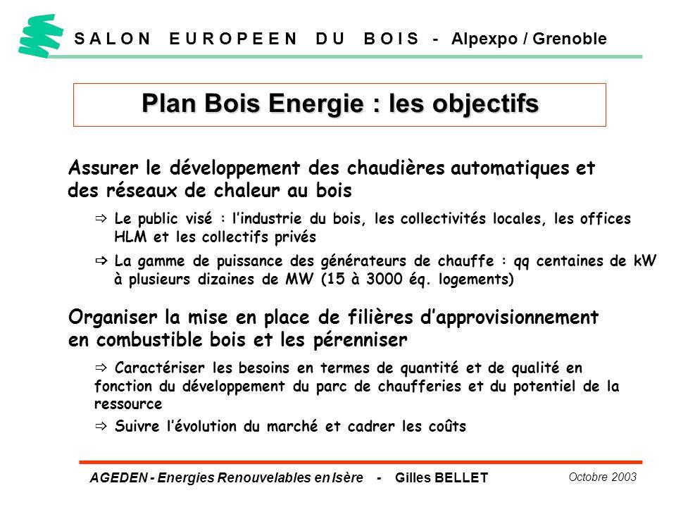 AGEDEN - Energies Renouvelables en Isère - Gilles BELLET Octobre 2003 Plan Bois Energie : les objectifs S A L O N E U R O P E E N D U B O I S - Alpexp