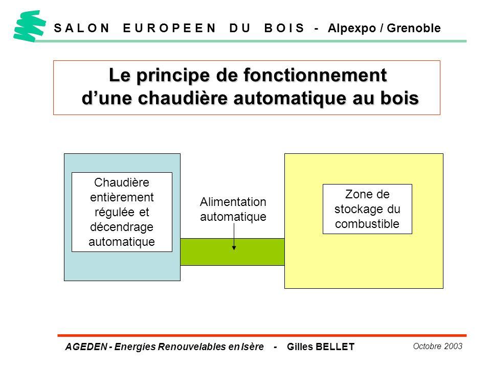 AGEDEN - Energies Renouvelables en Isère - Gilles BELLET Octobre 2003 Le principe de fonctionnement dune chaudière automatique au bois S A L O N E U R