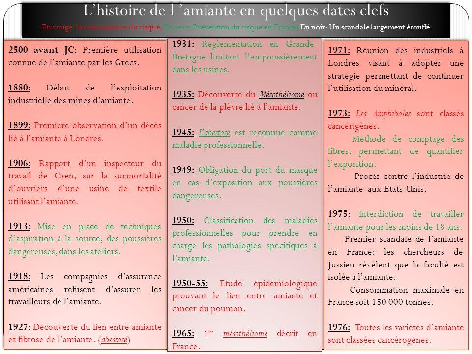 2500 avant JC: Première utilisation connue de lamiante par les Grecs. 1880: Début de lexploitation industrielle des mines damiante. 1899: Première obs