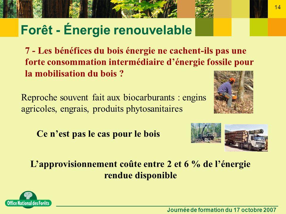 Journée de formation du 17 octobre 2007 13 Forêt - Énergie renouvelable 6 - Quels sont les effets sur la biodiversité ? Le bois énergie nutilise pas l