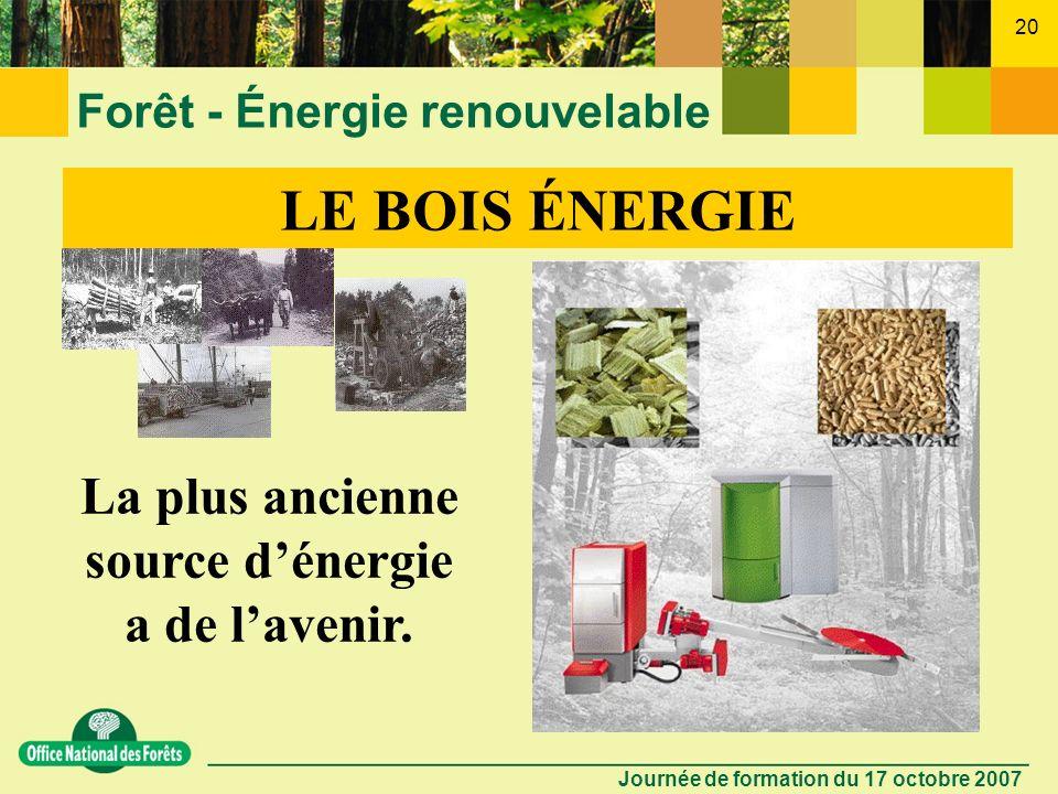 Journée de formation du 17 octobre 2007 19 Forêt - Énergie renouvelable Les outils et partenariats de lONF la filiale ONF-Énergie la marque Forêt-Éner