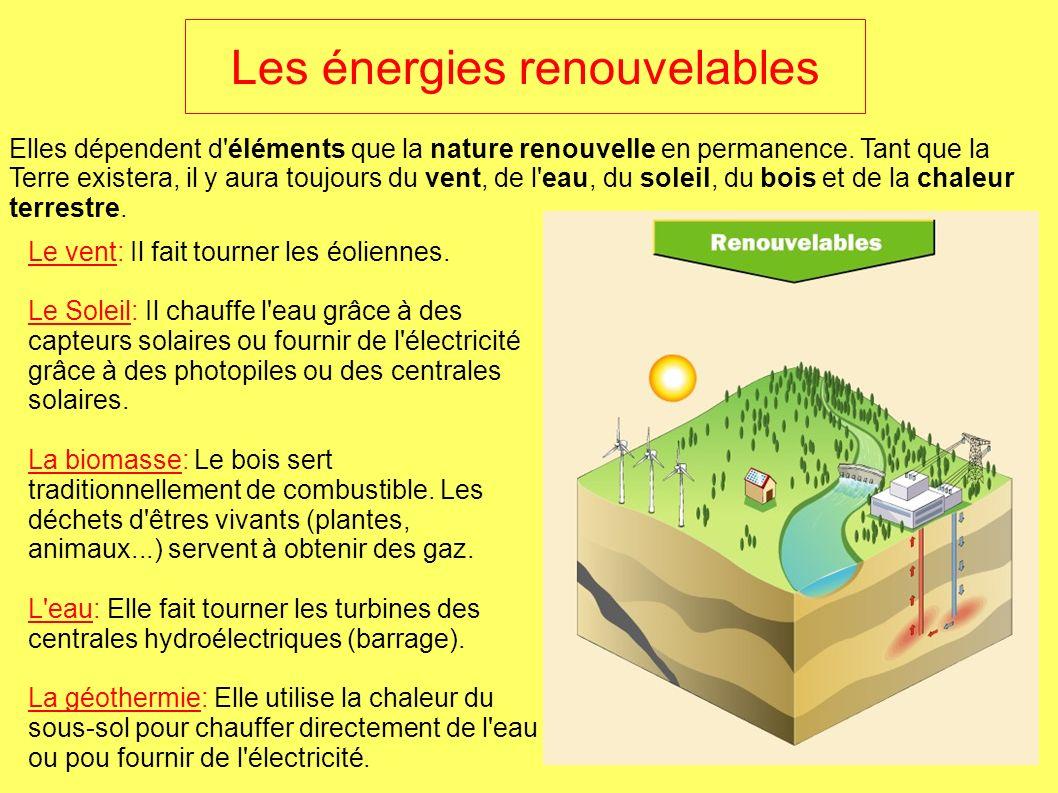 Les énergies renouvelables Elles dépendent d éléments que la nature renouvelle en permanence.