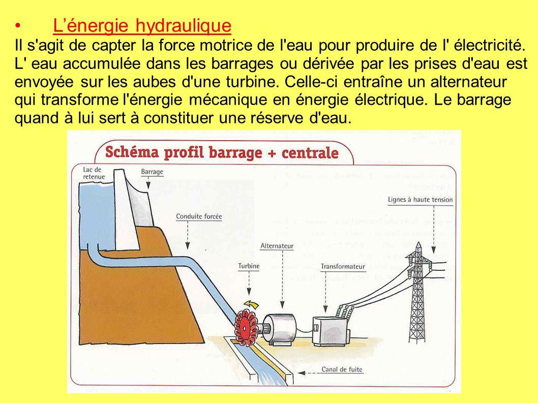 Lénergie hydraulique Il s agit de capter la force motrice de l eau pour produire de l électricité.
