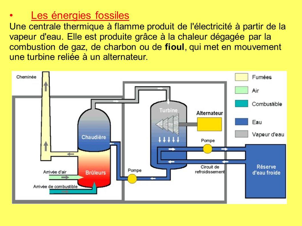 Les énergies fossiles Une centrale thermique à flamme produit de l électricité à partir de la vapeur d eau.