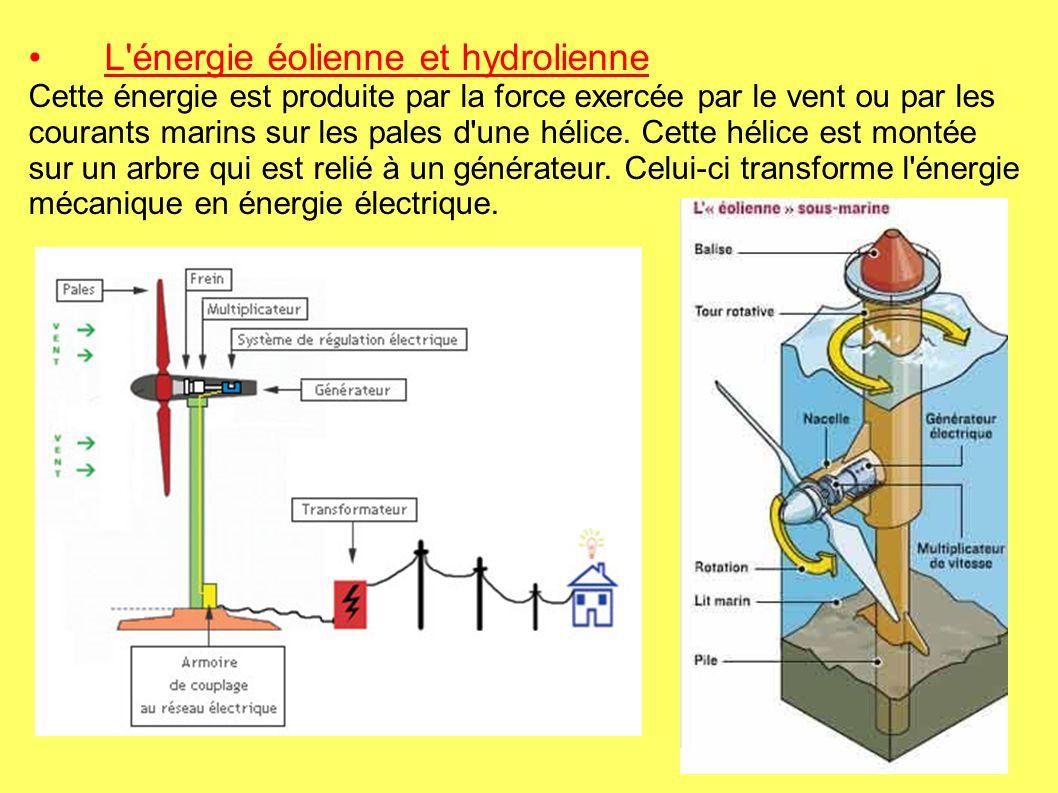 L énergie éolienne et hydrolienne Cette énergie est produite par la force exercée par le vent ou par les courants marins sur les pales d une hélice.