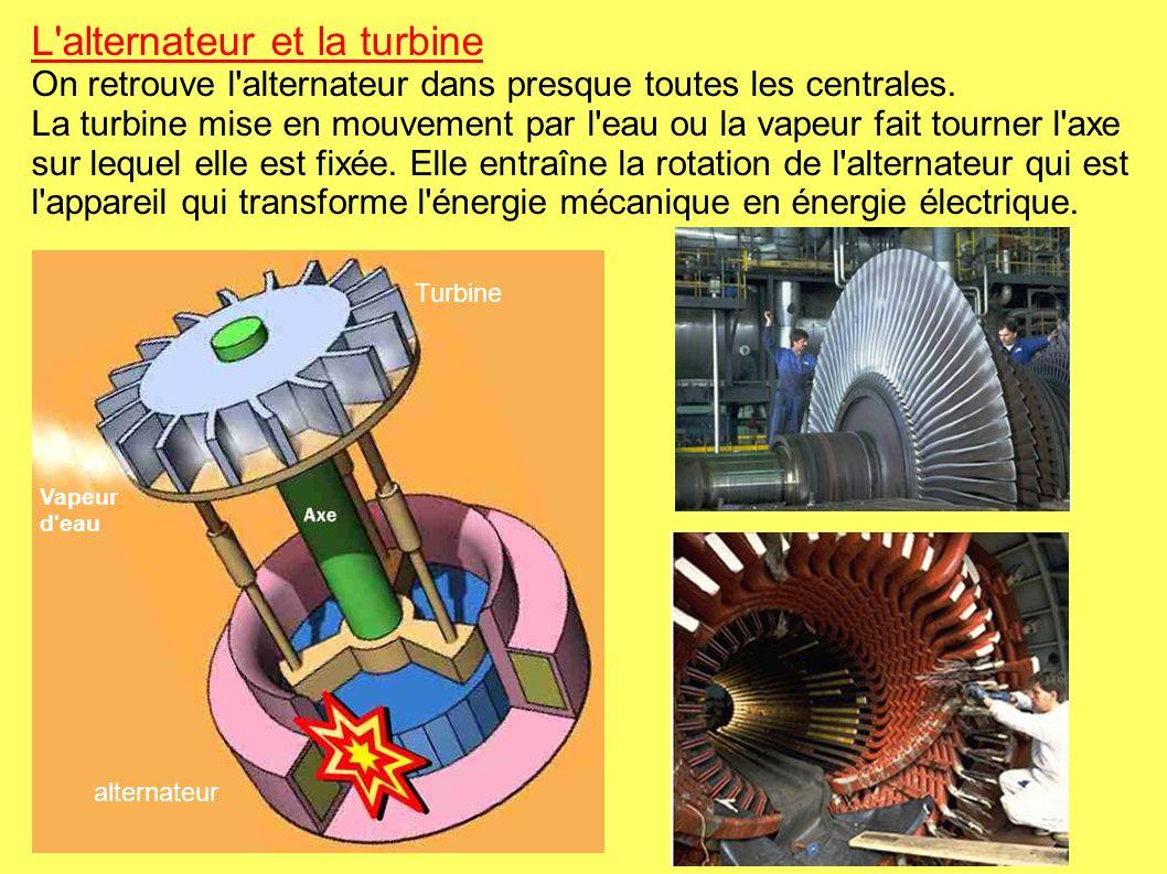 L alternateur et la turbine On retrouve l alternateur dans presque toutes les centrales.