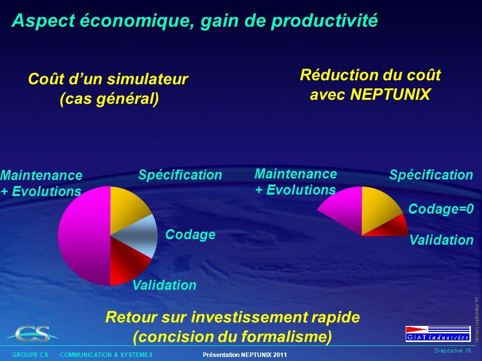 Diapositive 14 GROUPE CS COMMUNICATION & SYSTEMESPrésentation NEPTUNIX 2011 Version septembre 99 Réponses aux problèmes posés (3) Problème posé l Réut